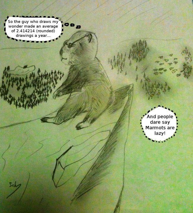 So the guy who draws my wonder made an average of 2.41421 a year. And people dare say Marmots are lazy…